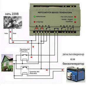 dizel-generator-s-akkumulyatorom-s-blokom-avtozapuska-pri-otklyuchenii-elektropitaniya-.jpg