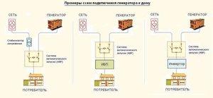 shema-podklyucheniya-generatora.jpg