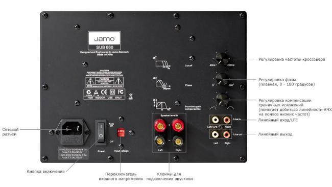 Jamo-SUB-660-rear-panel[1].jpg