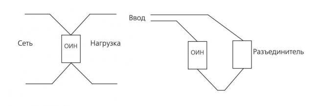 obzor-ogranichitelya-impulsnyx-napryazhenij-oin-1-4.jpg