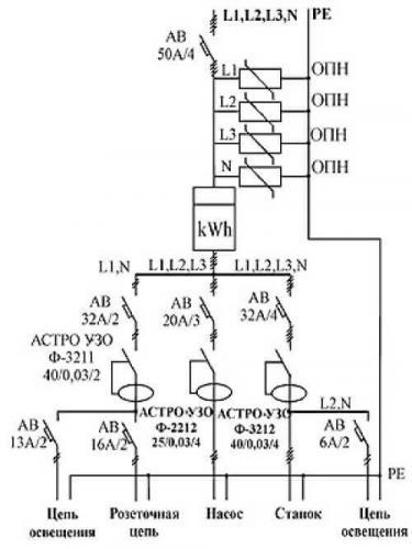 obzor-ogranichitelya-impulsnyx-napryazhenij-oin-1-2.jpg