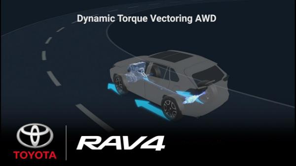 Dynamic-Torque-Vectoring-AWD.jpg