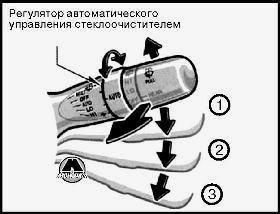 rav-4-omyvatel-far-kak-vkljuchit_5_1.jpg