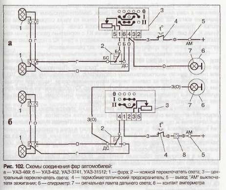 provodka-uaz-452.jpg