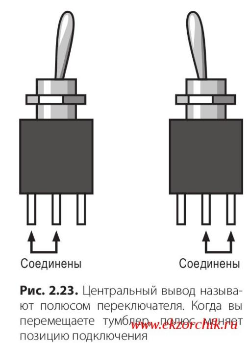 How-to-connect-a-button-or-toggle-switch-006.jpg