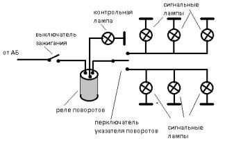 схема поворотов рс59