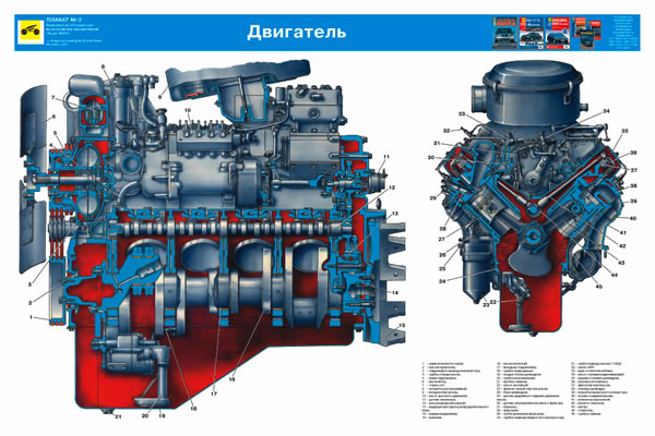 Схема-УРАЛ-4320-схема-двигателя-УРАЛ-4320-0.jpg?fit=600%2C400&ssl=1