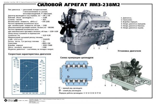 схема-урал-4320-двигатель.jpg?fit=800%2C534&ssl=1
