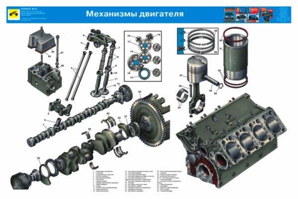 схема-двигателя-УРАЛ-4320-механизм-двигателя.jpg?fit=600%2C400&ssl=1