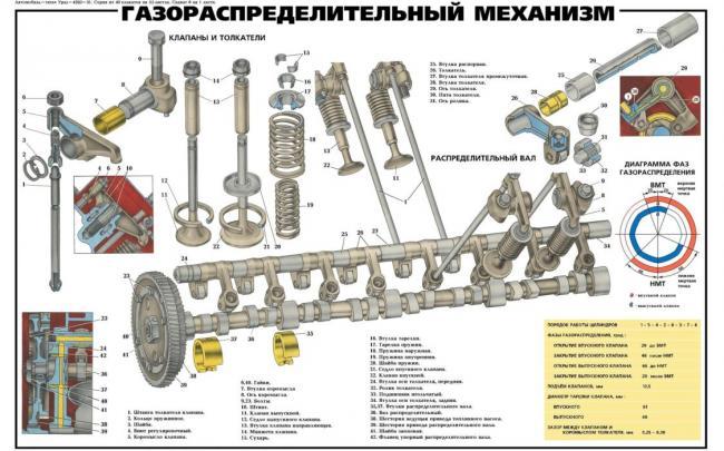 схема-двигателя-УРАЛ-4320-ГРМ.jpg?fit=2992%2C1865&ssl=1