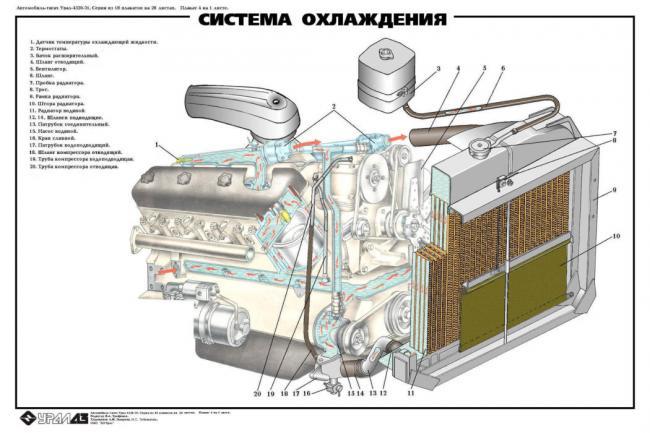 Схема-УРАЛ-4320-схема-охлаждения-УРАЛ-4320.jpg?fit=2362%2C1575&ssl=1