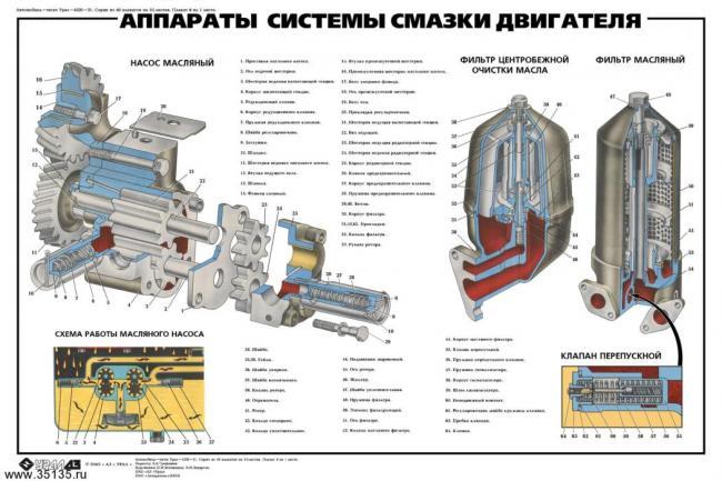 Схема-УРАЛ-4320-схема-двигателя-УРАЛ-4320-2.jpg?fit=3000%2C2000&ssl=1