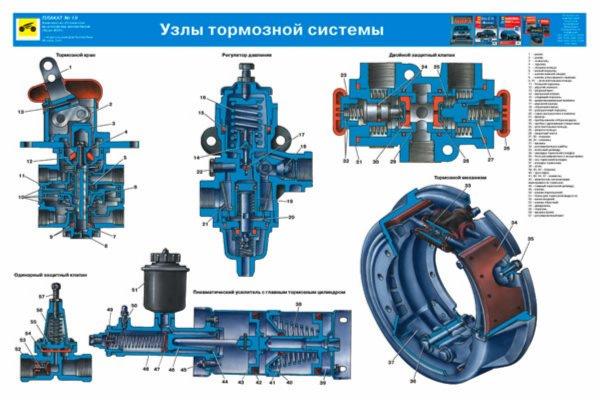 схема-УРАЛ-4320-тормозная-система-1.jpg?fit=600%2C400&ssl=1