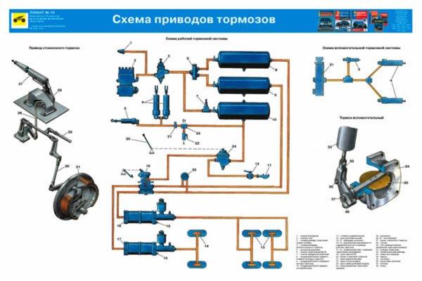 урал-4320-схема-тормозной-системы.jpg?fit=600%2C400&ssl=1