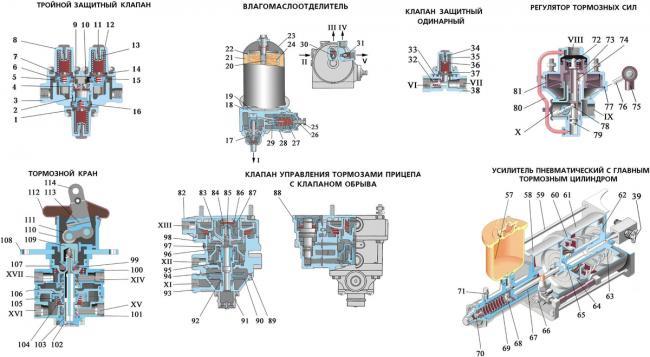 Схема-урал-4320-схема-тормозной-системы.jpg?fit=1200%2C660&ssl=1