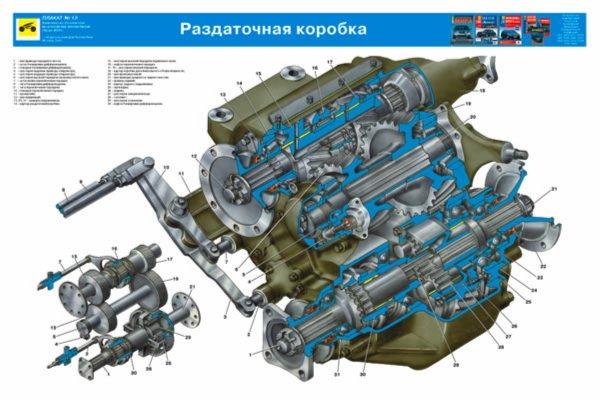 Схема-УРАЛ-4320-схема-раздатки.jpg?fit=600%2C400&ssl=1