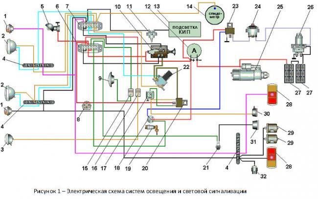 схема-проводки-урал-4320.jpg?fit=696%2C436&ssl=1