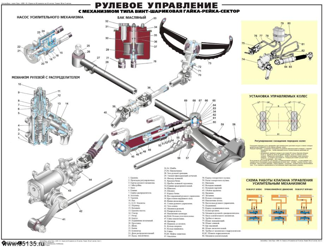 Схема-УРАЛ-4320-схема-рулевого-управления.jpg?fit=3000%2C2250&ssl=1