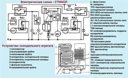 stinol_remnt_1-3-430x263.jpg