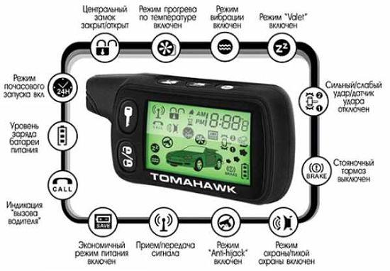 signalizatsiya-Tomagavk-1_opt.jpg