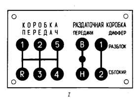 shema-pereklyucheniya-peredach-ural-4320.jpg