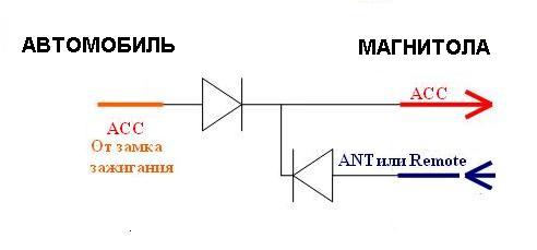 shema-podklyucheniya-sony-avtomagnitoly.jpg