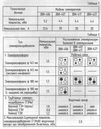 TablizaZV_I407_417.jpg