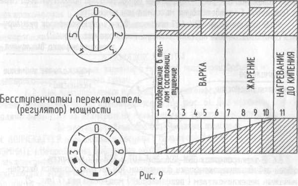 PerekluchatelZharka_I407_417_427.jpg