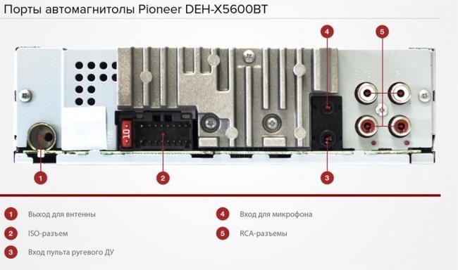 zadnyaya-panel-avtomagnitol-pioner.jpg
