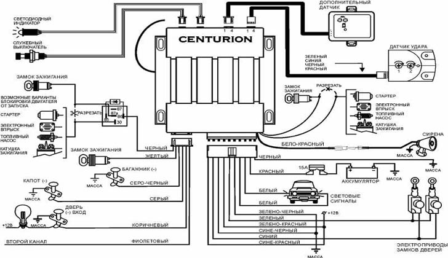 centurion-shema.jpg