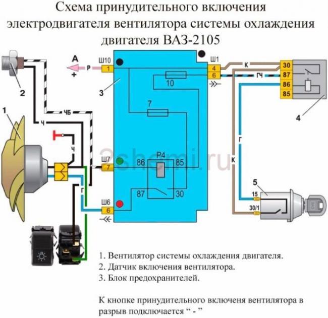 ventilyator-ohlazhdeniya-vaz-5.jpg