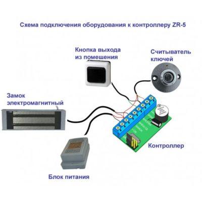 ris-5-400x400.jpg