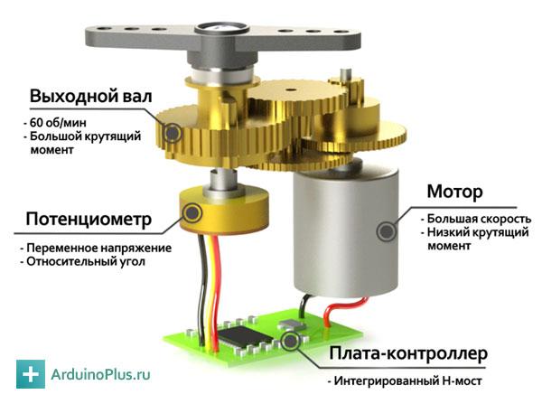 arduino-servo.jpg