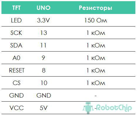 podklyuchenie-tft-displeya-1-8-k-arduino-3.jpg