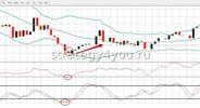 торговля-онлайн-на-валютно-фондовой-бирже-184x100.jpg