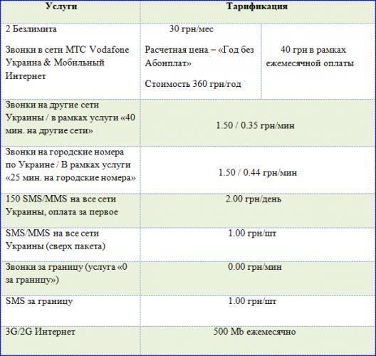 smartfon-3g-ot-mts-dlja-kryma.png