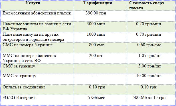 bezlimitnyj-mts-tarif-dlja-kryma.png