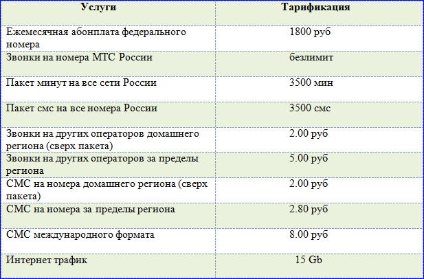 tarify-mts-v-krymu-ultra.png
