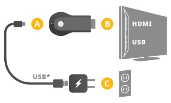adapter-anycast-3.jpg