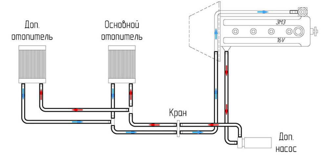 shema-komplektacii-s-2-pechkami.jpg
