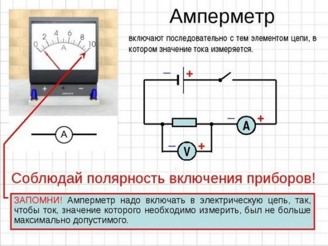 kak-podklyuchit-ampermetr-19.jpg