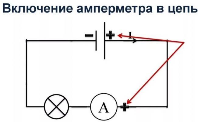 kak-podklyuchit-ampermetr-20.jpg