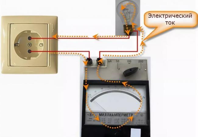 kak-podklyuchit-ampermetr-35.jpg