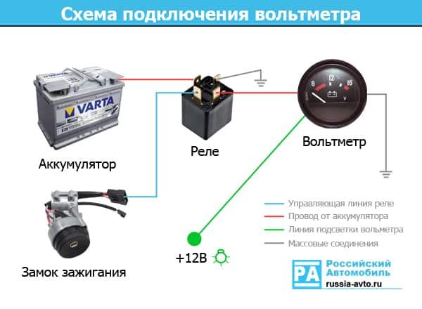 scheme-connection-voltmeter.jpg