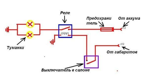 printsip-raboty-rele-protivotumannyh-far-600x320.jpg