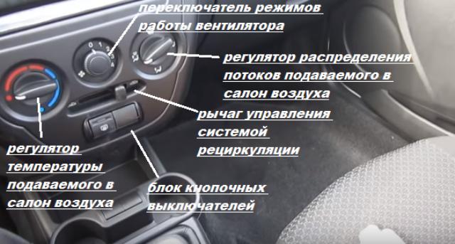 blok-upravleniya-sistemoj-otopleniya-i-ventilyaczii-na-avtomobile-lada-granta.jpg