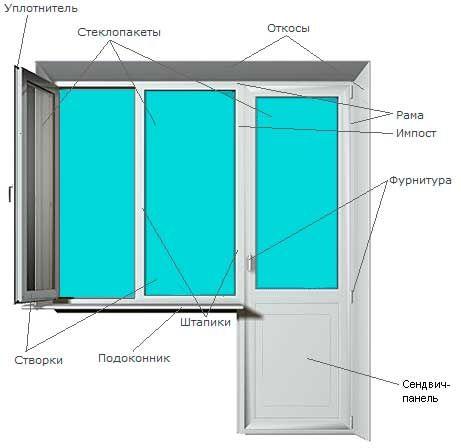 Kak_otregulirovat_plastikovuyu_dver_na_balkone_1.jpg