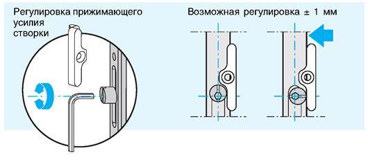 Zaedanie_balkonnoy_dveri_poseredine_2.jpg