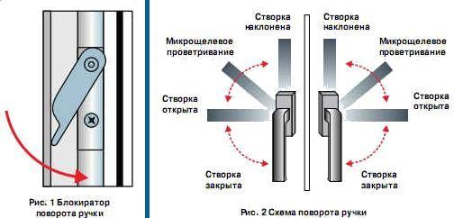 Regulirovka_dvernoy_ruchki_3.jpg