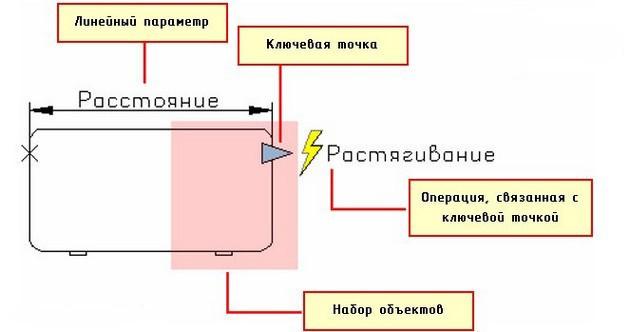 Динамические-блоки-5.jpg